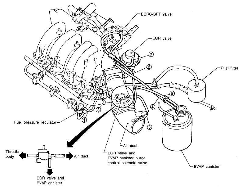 2001 nissan quest egr valve location