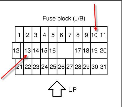 2000 nissan maxima fuse wiring diagram electricity basics 101 u2022 rh casamagdalena us Nissan Altima Fuse Box Diagram 2004 Nissan Maxima Fuse Diagram