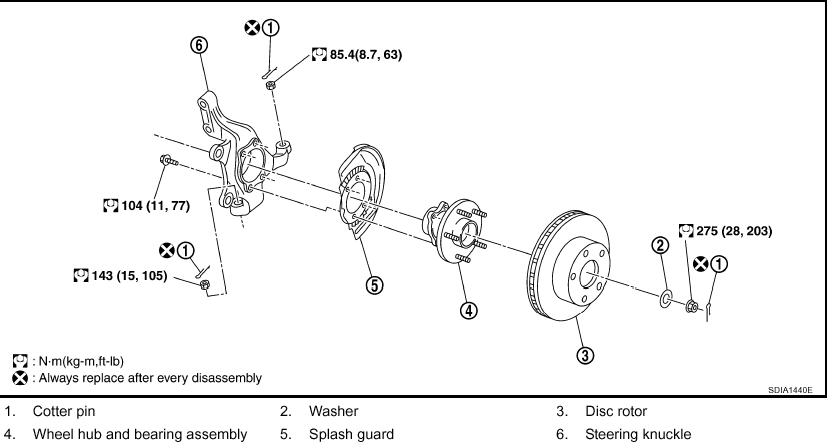 Does Anyone Have A Diagram On How To Change Out A Wheel