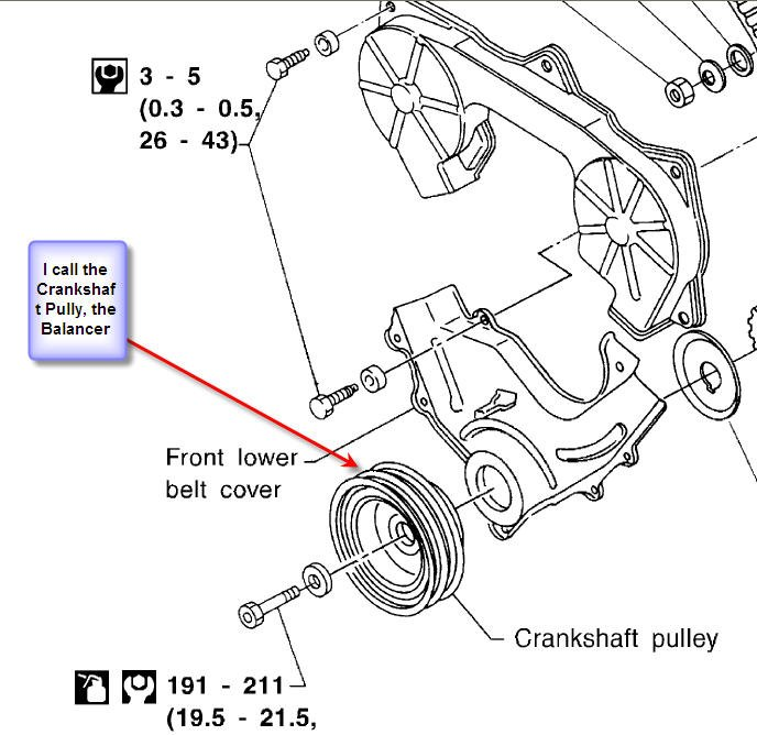 distributor cap and rotor replacement  diagrams  wiring diagram images