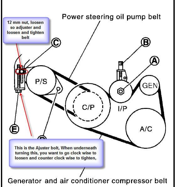 2004 nissan altima serpentine belt diagram how to adjust tension on drive belts on a 05 altima v6  tension on drive belts on a 05 altima v6