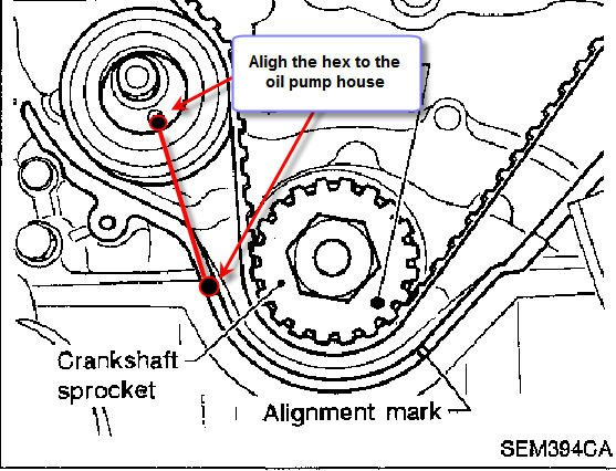 1999 nissan pathfinder timing belt replacement