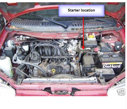 My 95 Nissan Quest Will Not Crank Myh Lights Turn On So I Know It Rhjustanswer: 2007 Nissan Quest Starter Location At Gmaili.net