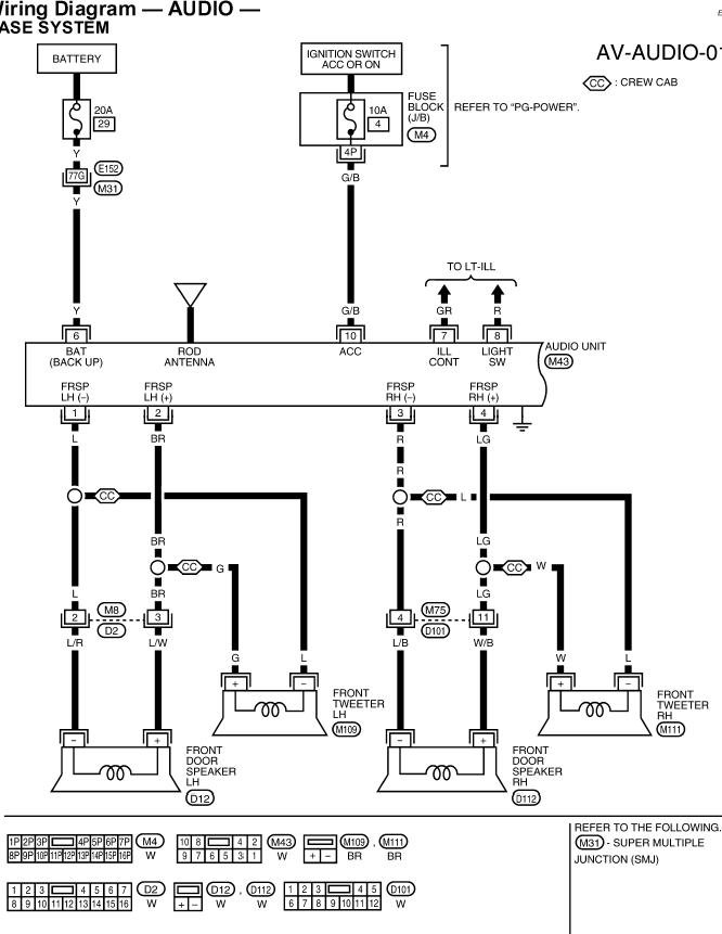 how can i get a wiring diagram for a 2006 frontier cab