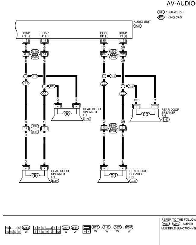 2009 10 18_231953_2006_Frontier_Radio_diagram_2 2009 nissan frontier fuse box diagram nissan wiring diagrams for nissan radio wiring harness diagram at mifinder.co