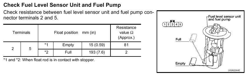 2009 10 31_160102_2006_Max_fuel_level_sensor_check what is the wiring diagram of fuel guage of 2006 nissan maxima? GM Fuel Pump Wiring Diagram at mifinder.co
