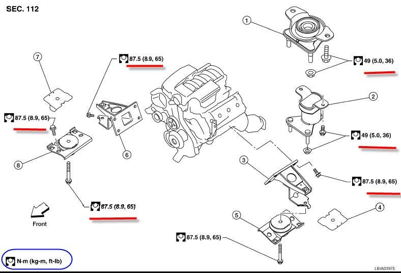 nissan cube engine diagram nissan cube dash lights wiring