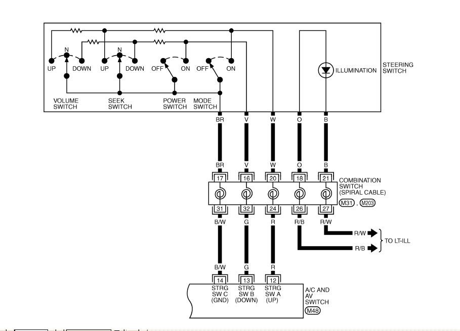 Nissan Steering Wheel Radio Controls Wiring Diagram from ww2.justanswer.com