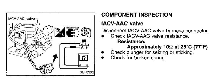 I Have A Engine Code P0505 On My 1997 Nissan Pu  I Have Replaced The Iacv On The Throttle Body