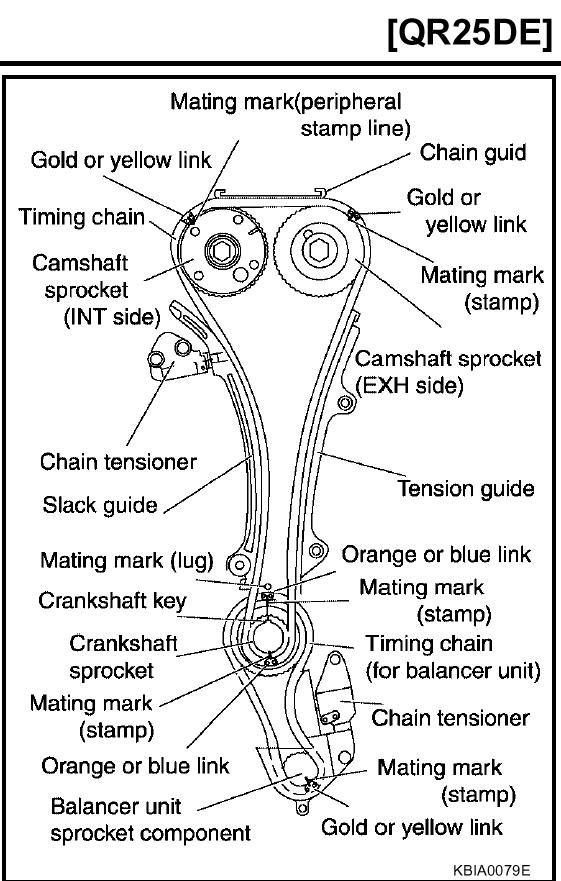 I Am Trying To Install A Timing Chain On A 2002 Nissan