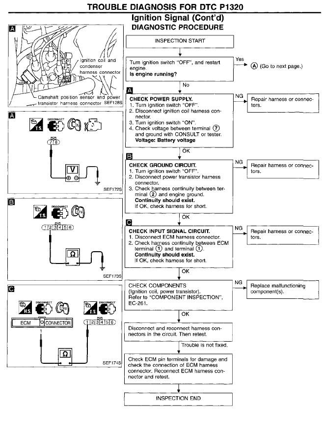 1997 nissan pick up wiring harness diagram