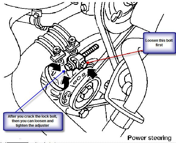 Am changing the power steering belt on a 95 Nissan truck