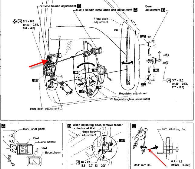 Wonderful Door Handle Mechanism Photos Exterior Ideas 3d