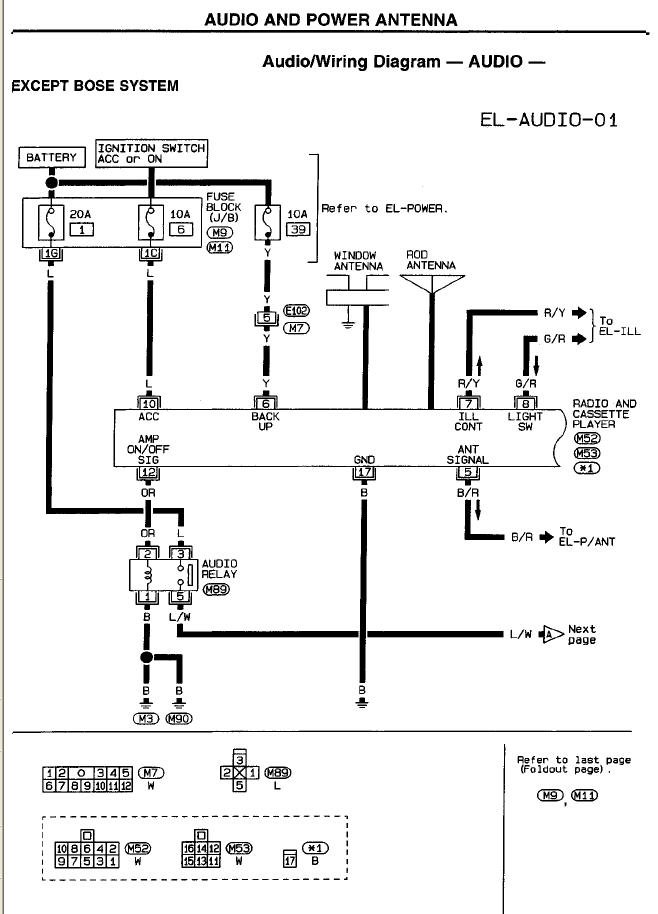 Wiring Diagram  31 Nissan Radio Wiring Diagram