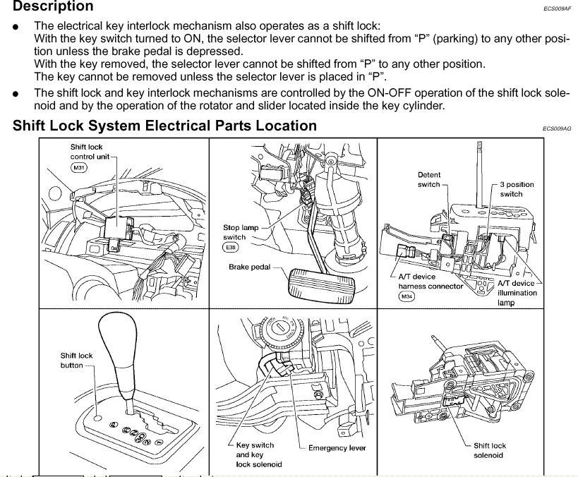 How To Change Shift Interlock Solenoid 2006 Dodge Dakota