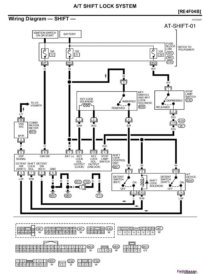 2009-12-28_222508_2006_Altima_Shift_lock_diagram Yukon Shift Solenoid Wiring Diagrams on winch solenoid diagram, solenoid actuator, solenoid connector, solenoid starter, solenoid schematic, solenoid circuit, solenoid body diagram, solenoid assembly diagram, solenoid wire, solenoid switch diagram, solenoid coil, ford solenoid diagram, solenoid installation, solenoid engine, solenoid sensor, solenoid valve, solenoid parts, solenoid operation, solenoid relay, starter diagram,