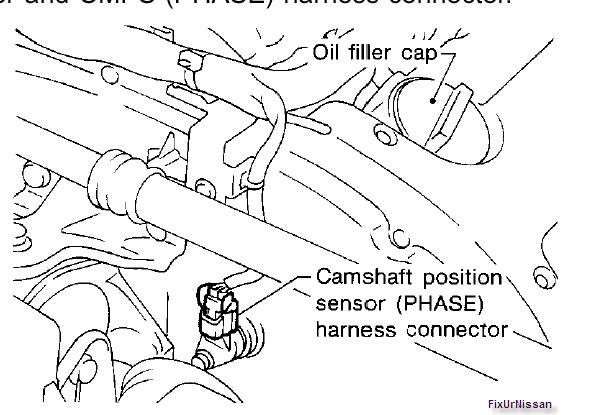 How And Where Do I Put A Cam Shaft Position Sensor On 2000 Nissan Rhjustanswer: 2000 Nissan Maxima Camshaft Position Sensor Location At Gmaili.net