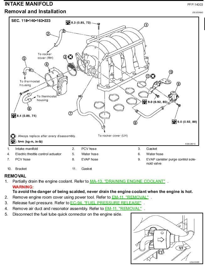 i have a 2005 nissan titan i believe the starter solenoid. Black Bedroom Furniture Sets. Home Design Ideas