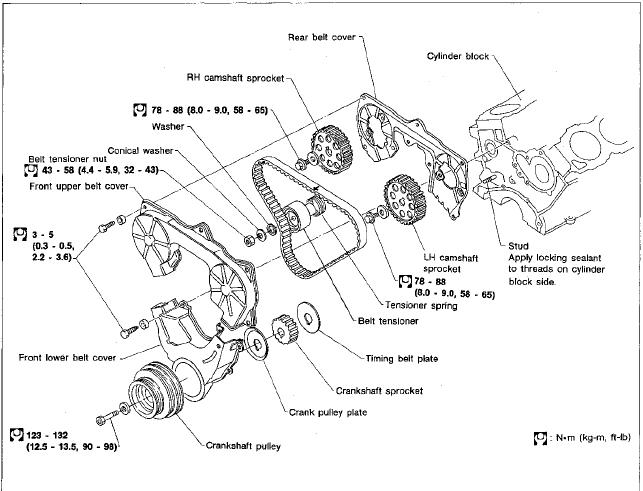 1994 Nissan Pathfinder V6 Engine  How Do You Remove The