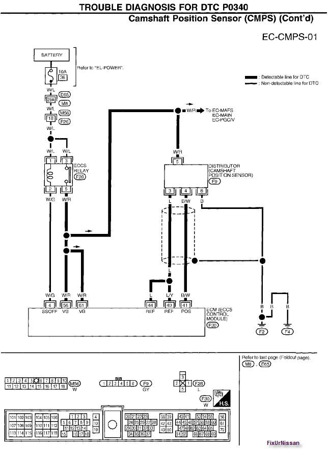 2010 04 04_025017_98_Altima_P0340_Cam_sensor_wiring_diagram 1998 nissan altima error code p0340 per scanner camshaft position camshaft position sensor wiring diagram at alyssarenee.co