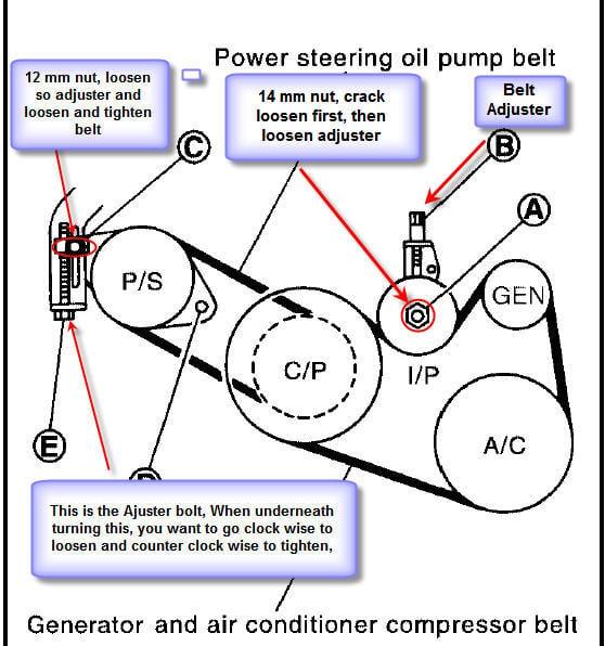 2000 nissan altima alternator replacement diagram wiring trusted rh weneedradio org 2005 Nissan Altima Belt Tensioner 2005 nissan altima drive belt diagram