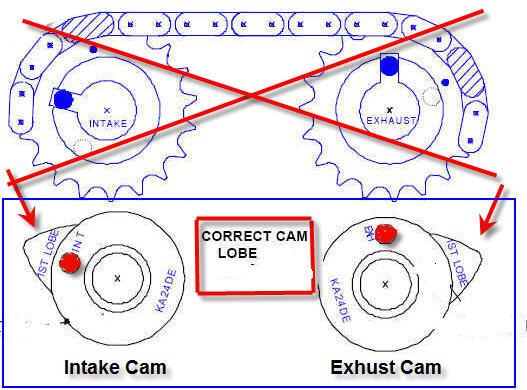 Cam Lobe Location on 2003 Nissan Sentra Timing Chain Mark