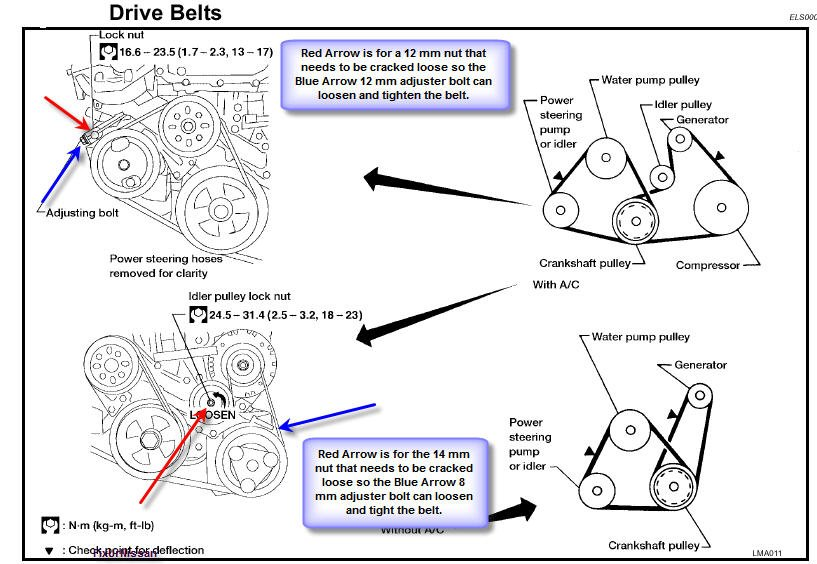 how to replace a 2002 exceed drive belt
