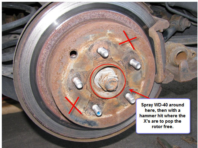 how to tell when car brakes need servicing