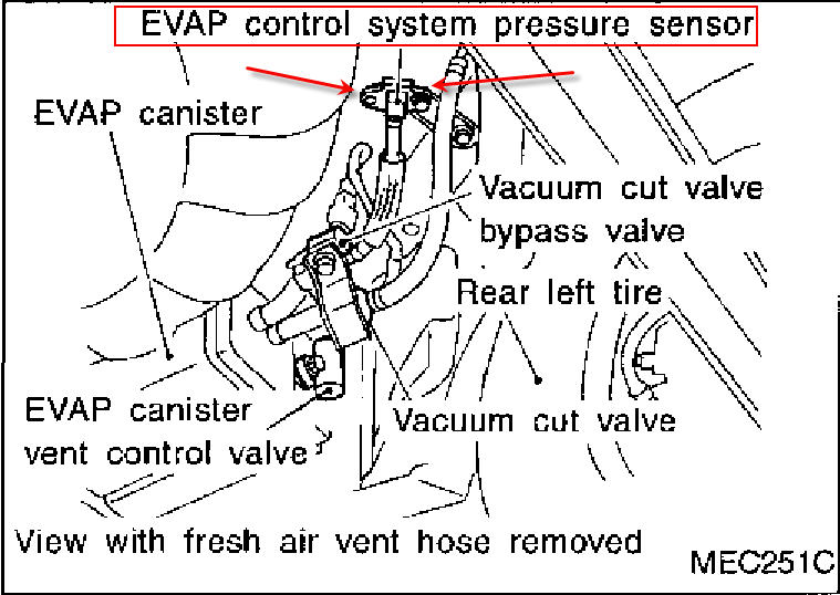 2000 Chevy Tahoe 5 3 Heater Core Hose Diagram further 2000 Silverado Cabin Filter Location moreover 2003 Chevy Trailblazer Problems moreover Gmc Sierra 1994 Gmc Sierra Trouble With Brake Light Switch likewise 7jzwq Chevy Express Van Oil Pressure Suddenly Reading 80 Psi. on 99 suburban 4x4 wiring diagram
