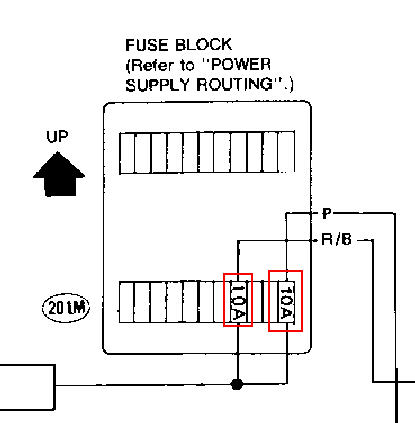 Check Fuse on 1993 Nissan Pathfinder Fuse Box Diagram