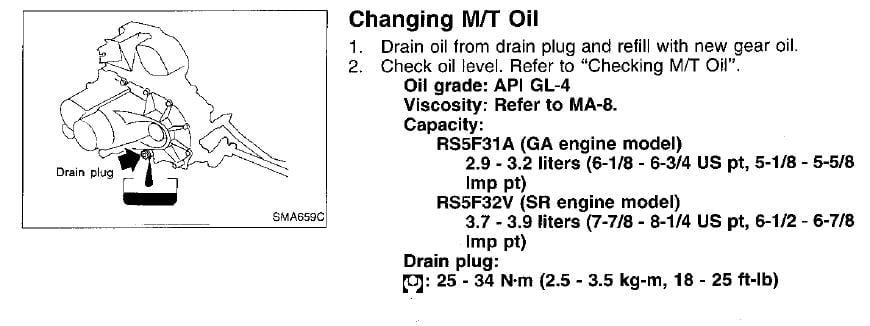 nissan sentra 1996 manual transmission