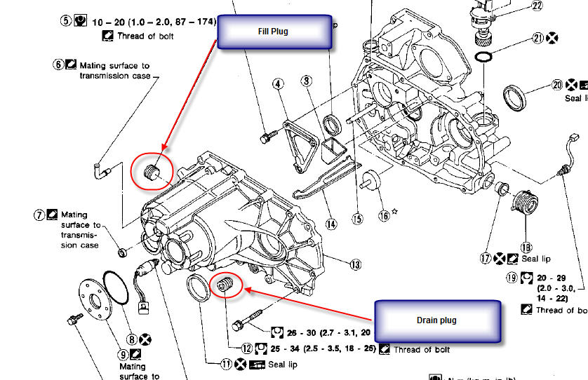 Where is the fill plug on a 1996 Nissan RS5F31A    manual       transmission
