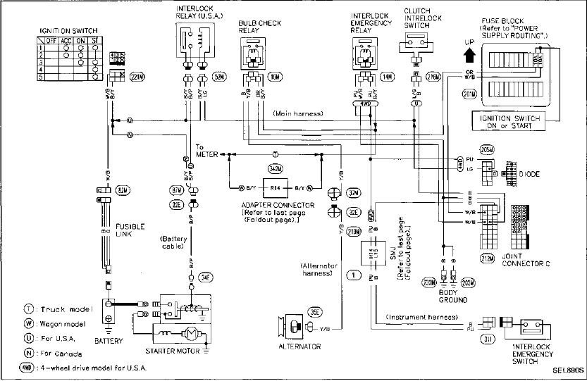 [DIAGRAM_3US]  DIAGRAM] 87 Pathfinder Wiring Diagram FULL Version HD Quality Wiring Diagram  - MOTOGPRULEZ.DELI-MULTISERVICES.FR | 96 Nissan Distributor Wiring Diagram |  | motogprulez.deli-multiservices.fr