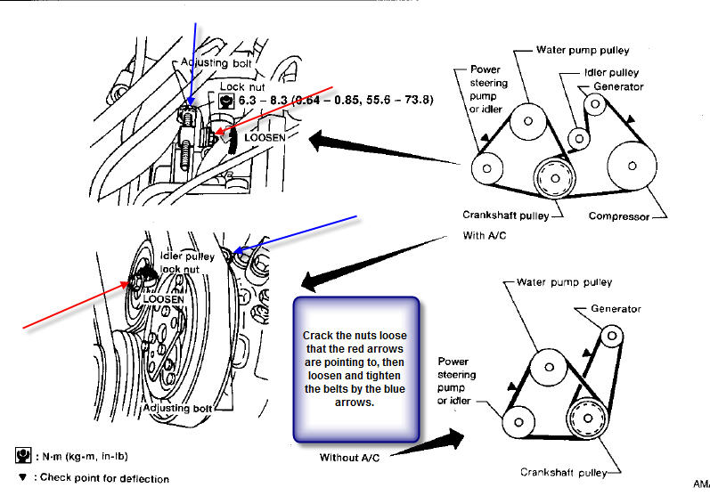 1998 nissan 200sx diagrams diy enthusiasts wiring diagrams u2022 rh broadwaycomputers us