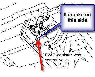 Evap Canister Cracks