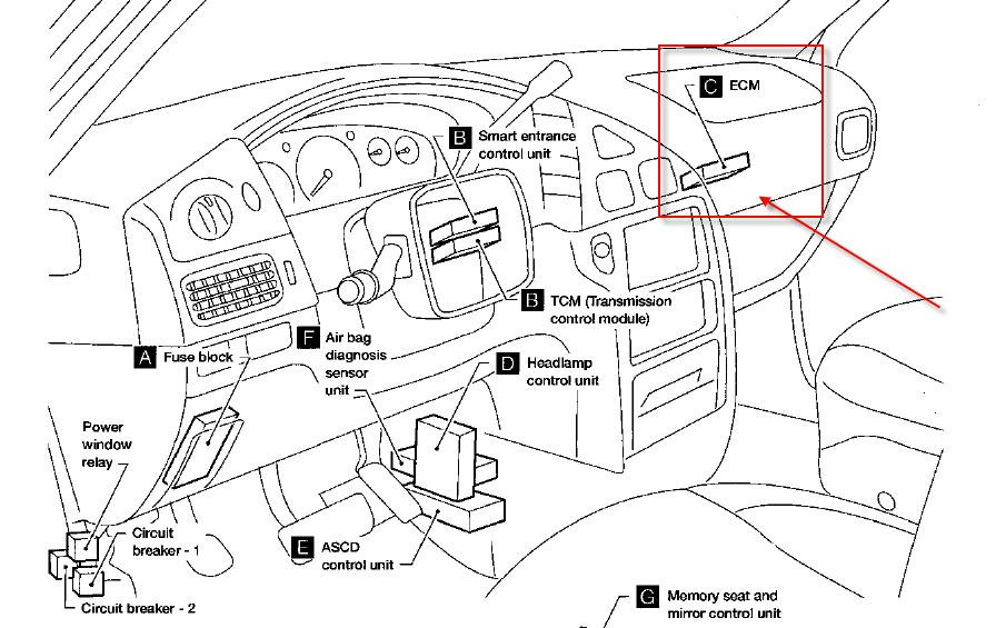 where is the location of the computer in my nissan quest