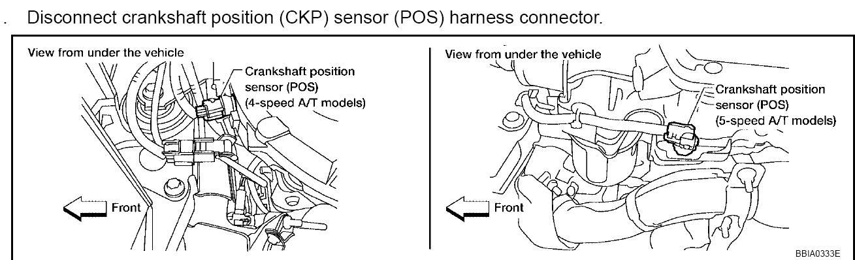 Wha Is The Location Of Crank Sensor On A 2004 Nissan Quest I Am Rhjustanswer: Nissan Quest Crankshaft Position Sensor Location At Gmaili.net