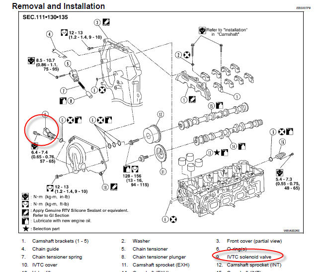how do you conduct a vct test on a 2002 nissan altima 2 5