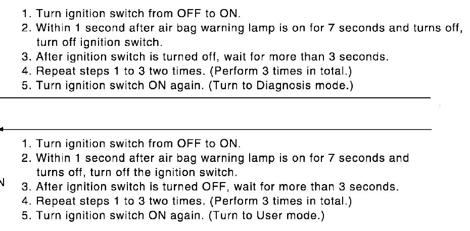 Once You Do This It One More Time Should Clear The Light Is Right Out Of Factory Service Manual Graphic