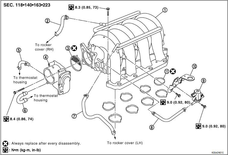 Fuel Injector How It Works >> How to replace fuel injectors on a 2005 nissan titan?