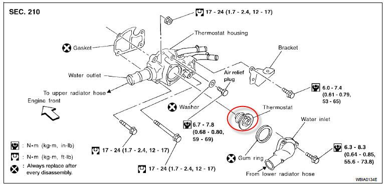 Where Would The Thermostat Be Located On My 2005 Nissan Sentra