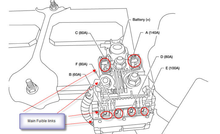 nissan frontier fuse location nissan frontier motor wiring