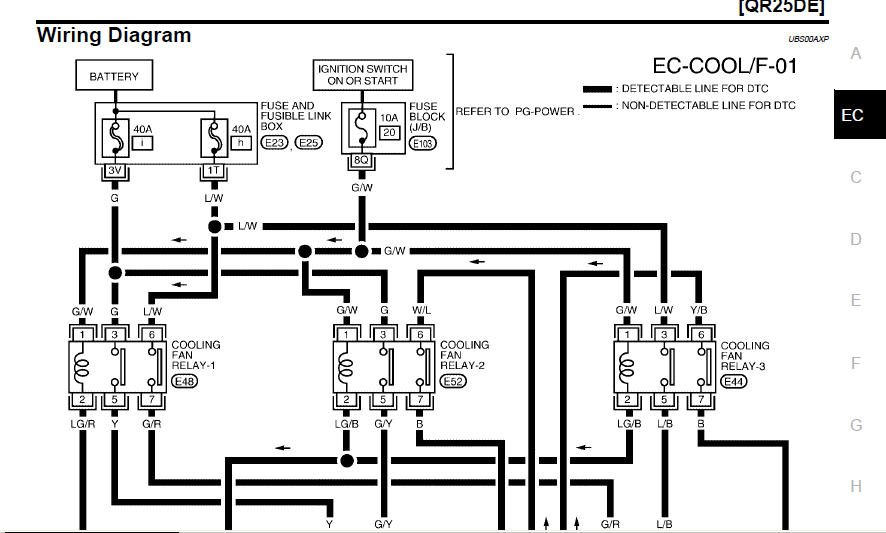 i need the wiring diagram for the cooling fans and the car