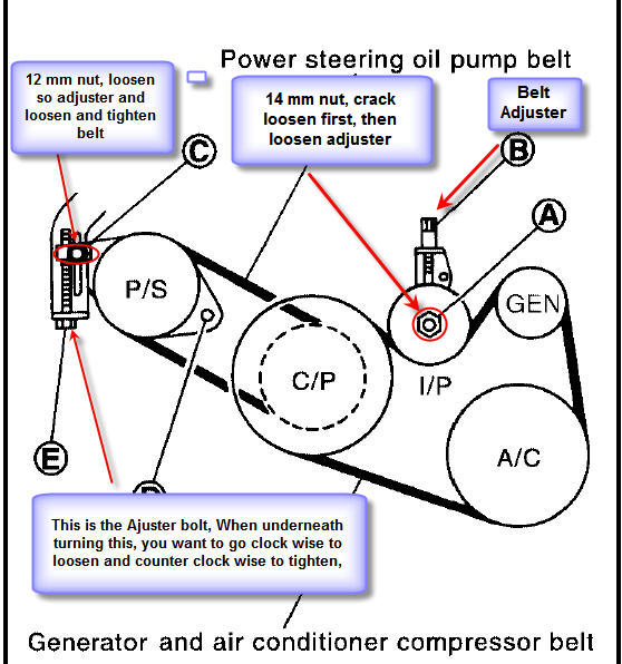2003 infiniti qx4 wiring diagram with 6aqz4 Infiniti I30 Trying Replace Serpentine Belt on 6aqz4 Infiniti I30 Trying Replace Serpentine Belt likewise Infiniti G35 Accessories further 96 Infiniti G20 Engine Diagram as well 15al3 Infiniti Qx4 Interior Fuse Box The Passenger  partment additionally Watch.