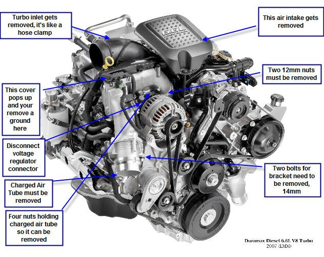 6 6l 2007 lbz duramax engine diagram duramax turbo diagram