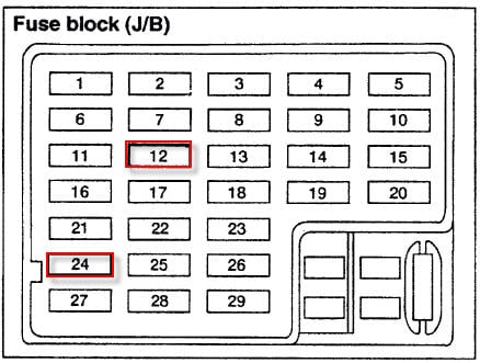 2012 04 04_005203_12 i have a 2001 nissan altima and nothing works on the instrument 2001 nissan altima fuse box diagram at alyssarenee.co