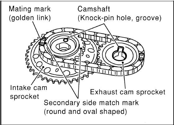How to set timmig chain on Nissan Pathfinder 6CYL model 2007
