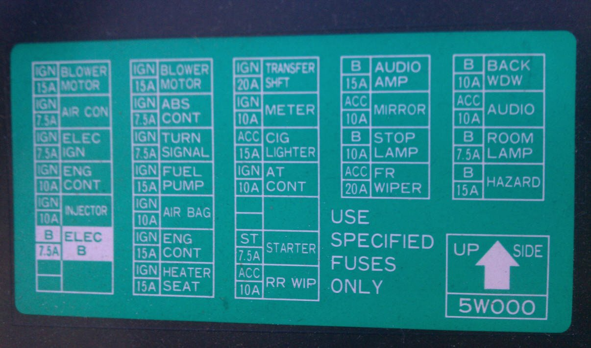 2012 04 09_210242_2001_pathfinder_fuse_box_cover drivers side fusebox don't have fuse diagram 2000 nissan altima fuse box location at edmiracle.co