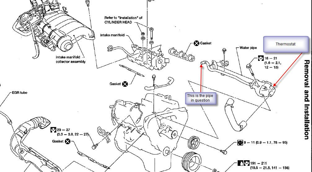 1999 nissan quest engine diagram wiring diagrams control 2000 Maxima Engine Diagram my 1999 nissan quest loses water doesn\u0027t suck back from the 1998 expedition vacuum hose diagram 1999 nissan quest engine diagram