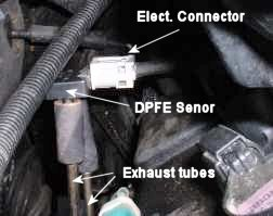 Where Is The Fuse Box On A 1995 Ford Windstar further Kubota L3830 Tractor Engine Diagram as well Wiring Diagram For 2001 Ford F350 7 3l Sel additionally Replace likewise Mercedes Benz 190e 1991 Radio Wiring Diagram. on car sel engine diagram